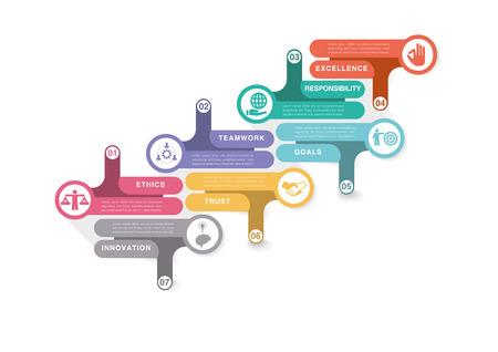 Core Values Infographics