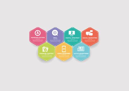 mobile website: DIGITAL MARKETING CONCEPT