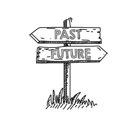 Past Future Concept