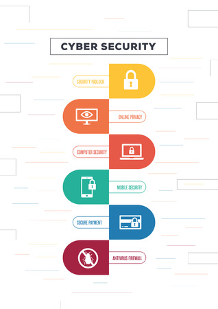 Cyber Security Concept