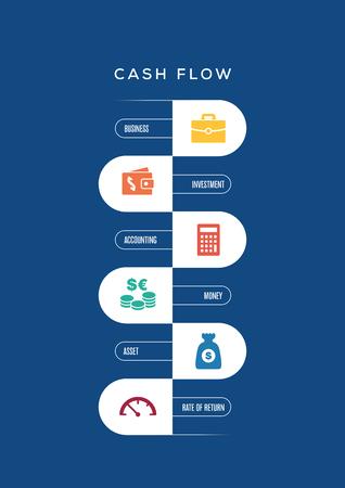 Cashflow Concept