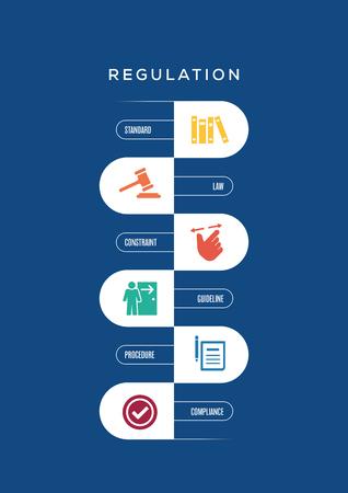 Concetto di regolazione Vettoriali