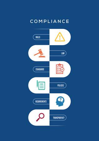 categorized: Compliance Concept