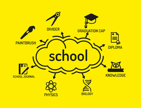 School Chart with keywords and icons on yellow background Illustration