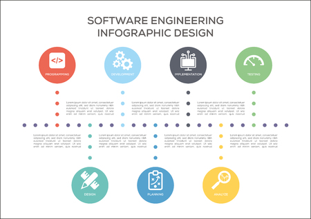 Software Engineering Concept