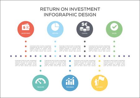 Return On Investment Concept