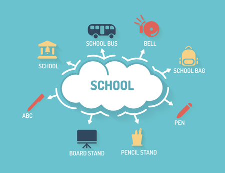 School - Chart with keywords and icons - Flat Design Illustration