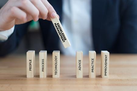 concept de gestion de la connaissance Banque d'images