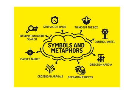 technology symbols metaphors: SYMBOLS AND METAPHORS CONCEPT