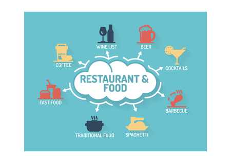salmon steak: RESTAURANT AND FOOD CONCEPT