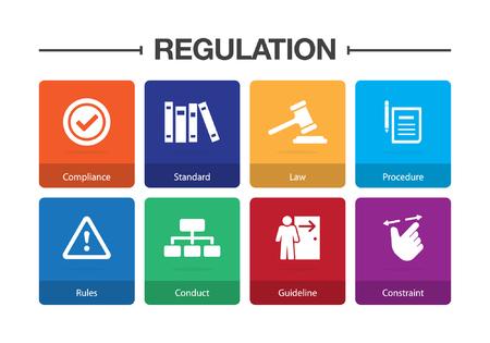 Ensemble d'icônes d'infographie de règlement