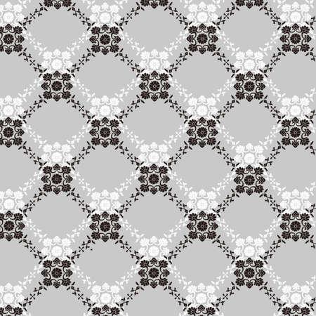 kyoto: pattern