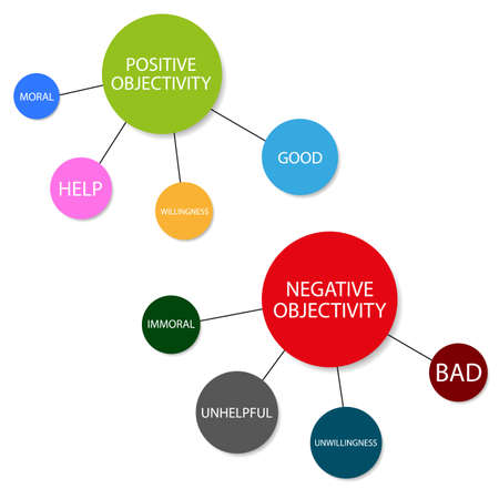 objectivity: positive and negative objectivity color tagged vector