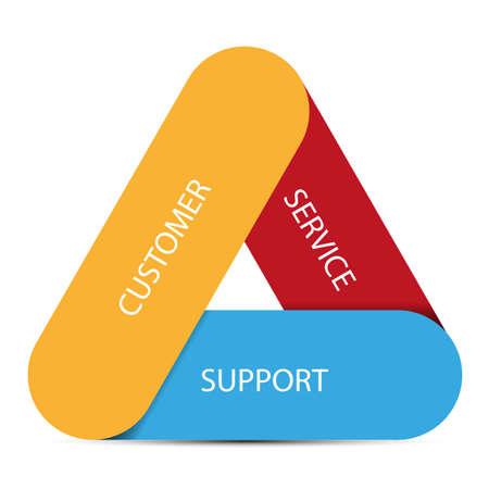 servicio al cliente: Customer Service vectorial infografía