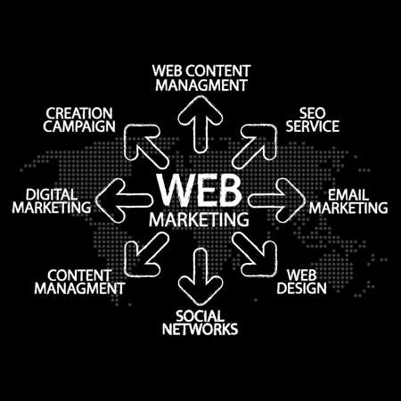 web marketing theme vector information Illustration