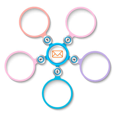 text boxes: Five abstract circular text boxes and envelope