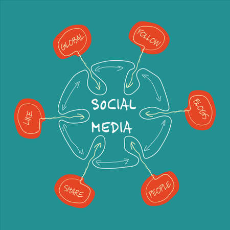 Vector hand written info graphic with theme of social media