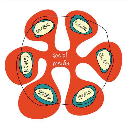 comunicación escrita: Vector hand written info graphic with theme of social media