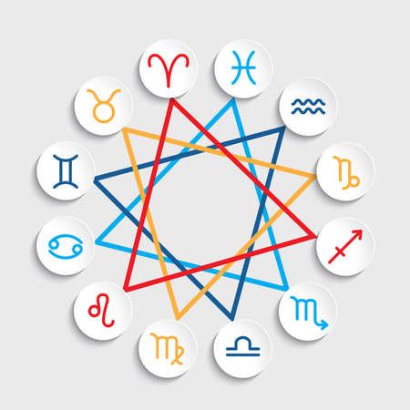 Vector Zodiac signs. Set of simple volumetric zodiac signs.