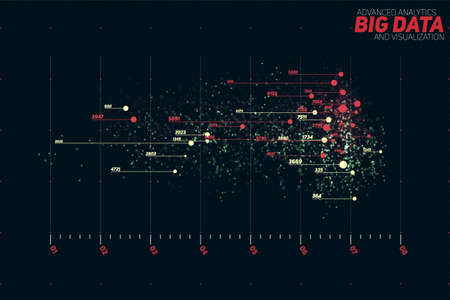 information design: Vector abstract colorful big data point plot visualization. Futuristic infographics design. Visual information complexity.