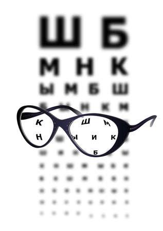 sharpness: Seen better in glasses
