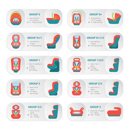 Baby Car Seat Infographics Isolated On A White Background. Vector.