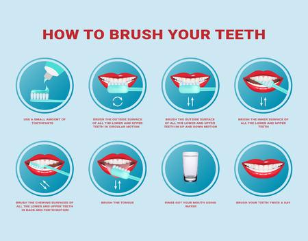 Instrucciones paso a paso de cómo cepillarse los dientes. Cepillo de dientes y pasta de dientes para higiene bucal. Diente blanco limpio. Estilo de vida saludable y cuidado dental. Ilustración de vector aislado Ilustración de vector