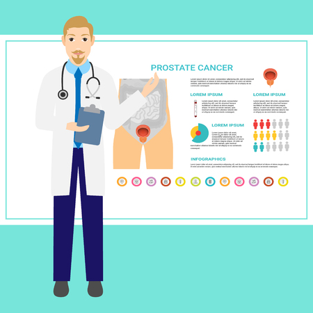 Urology medicine, urologist. Genitourinary surgery, medicine and pharmacy, therapy and urodynamic studies. Telemedicine, mobile app. Vector illustration. Online doctor and healthcare