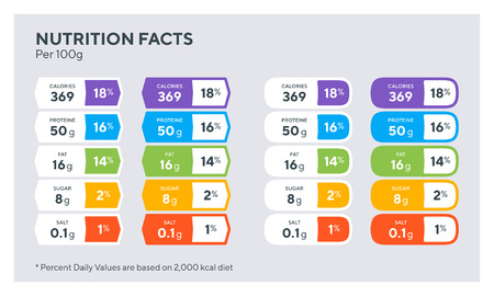 Nutrition facts colorful tables made of badges of different shapes and forms. Infographic tags.