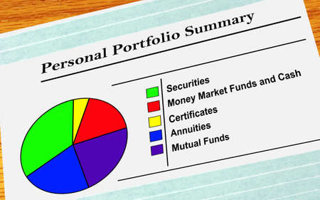 mutual funds: Personal Investment Portfolio with pie chart