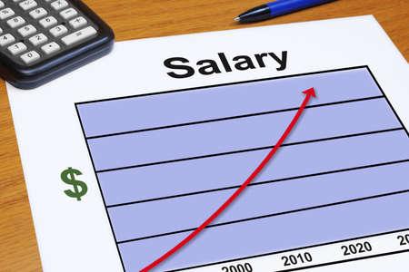 Increasing Salary Chart