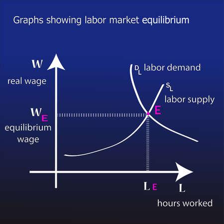 Graphs showing labor market equilibrium on blue-black background. Vector Illustration. Illustration