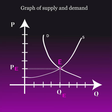 point of demand: Graph of supply and demand. Vector Illustration.