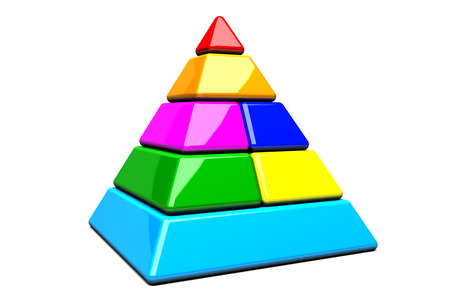 hierarchical: nutritional pyramid