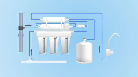 Process of water purification through a reverse osmosis filter. Dirty water becomes clean. Multi-stage circuit. Cartridges. Stage. Blue background. Vector 3d. Realistic