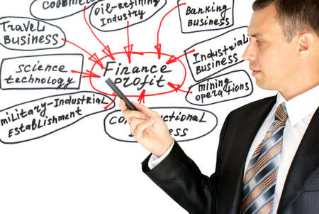 embedding: banking clerk prosecute report of finance profit earning and embedding investment of capital
