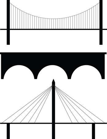 built tower: silueta de puente