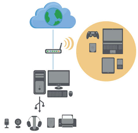 webcamera: connection diagram to the internet, contains wifi router, personal computer, usb devices and wireless devices, isolated on white background