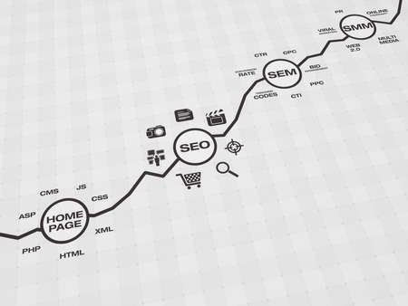 Graph including SEO and SEM showing the steps to successful online marketing