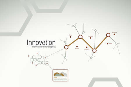 Innovation infographics for corporate reports, graphs and statistics