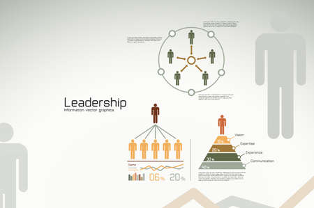 Leadership infographics, graphs and statistics for businesses and teams