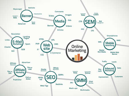 Relevant terms and connections in the online marketing business Vector