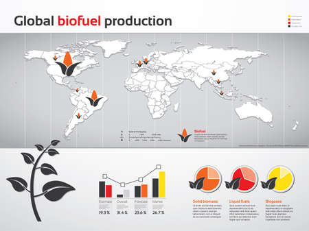Charts and graphics of global biofuel production Illustration