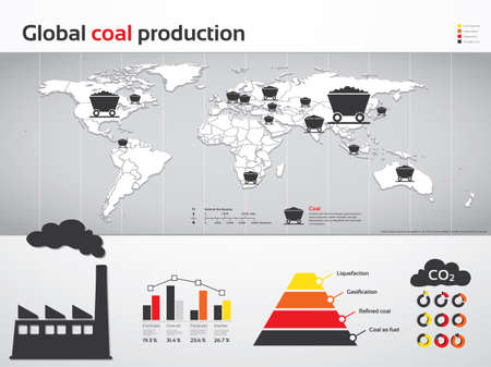 Charts and graphics of global coal energy production