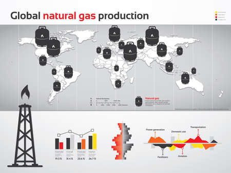 Charts and graphics of global natural gas energy production Vector
