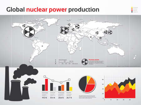 Charts and graphs of global nuclear fission power production Vector