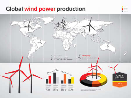 Charts and graphics for global wind power production Vector
