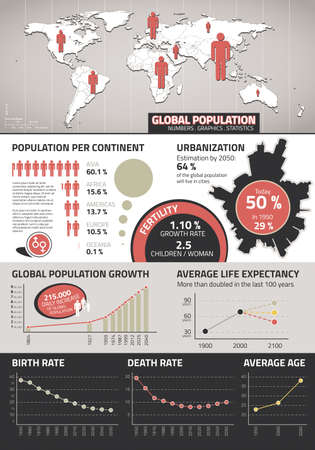 Global population infographics with statistics and graphs