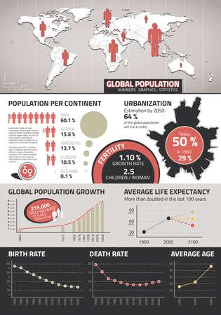 población: Infografía de la población mundial con estadísticas y gráficos Foto de archivo