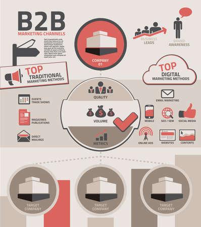 b2b: S�mbolos y canales de negocio a negocio de marketing B2B Foto de archivo
